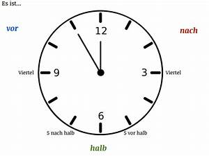 Wie Spät Ist Es In Texas : wie sp t ist es learn how to describe the time in german ~ Frokenaadalensverden.com Haus und Dekorationen