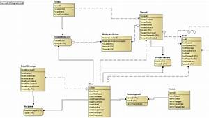 Class Diagram With Example