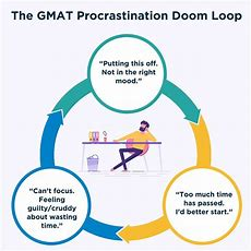 8 Tips  How To Focus On Gmat Preparation And Overcome Procrastination