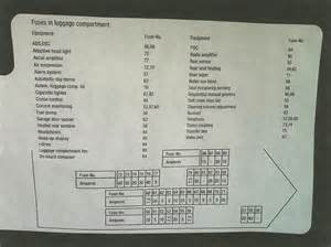 similiar 2008 bmw fuse box diagram keywords further bmw 328i fuse box diagram on 2008 bmw fuse box diagram