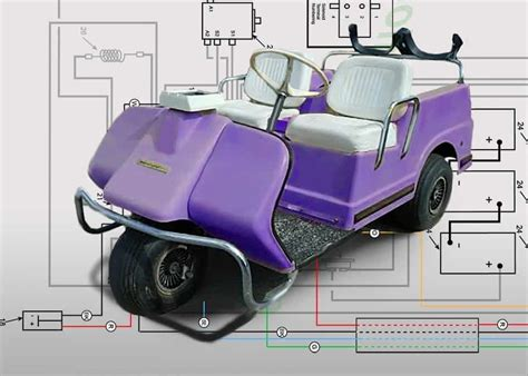 Troubleshooting Harley Davidson Golf Cart Dec