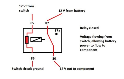 How Check For Faulty Relay Grainews