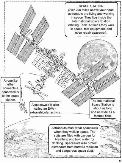Space Station International Publications Dover Activities Doverpublications