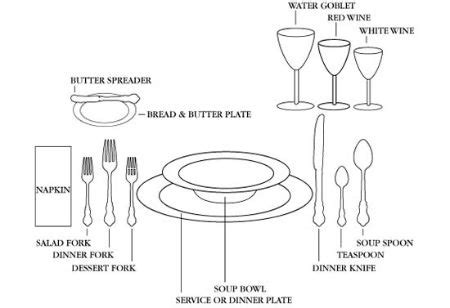 seriously simple dining etiquette guide american and united states dining etiquette whats cooking america