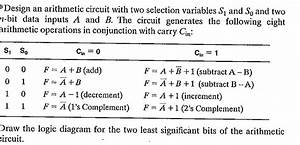 Solved  Design An Arithmetic Circuit With Two Selection Va