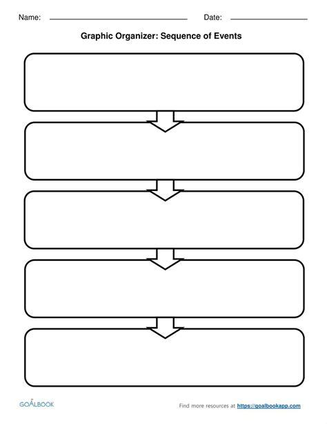 graphic organizer template math graphic organizer template mayamokacomm