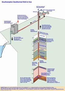 United Kingdom  First Geothermal District Heating Scheme