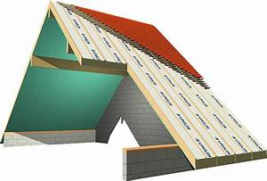 Panneau de toit isolant par l'extérieur Isolation