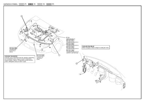 L Engine Diagram by Repair Guides Engine Cooling 2006 Cooling System