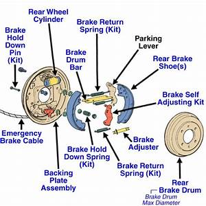 35 1998 Chevy Silverado Rear Drum Brake Diagram