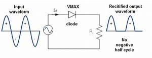 What Is A Rectifier  Half Wave  Full Wave Rectifier Theory