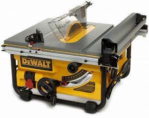 Best Table Saw In May 2017