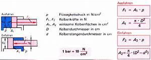 Kolbengeschwindigkeit Berechnen : hydraulik ~ Themetempest.com Abrechnung