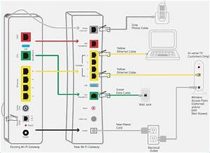 Internet Dsl Splitter Wiring Diagram