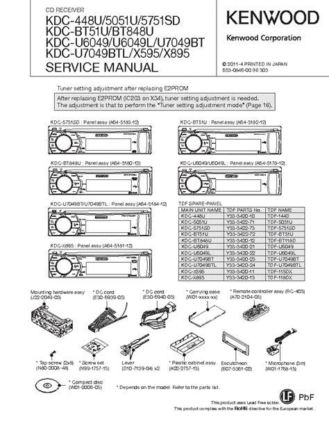 Kenwood Kdc Wiring Harness Diagram Fuse Box