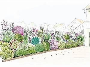 Bache Separation Jardin : comment fleurir durablement un talus ~ Premium-room.com Idées de Décoration