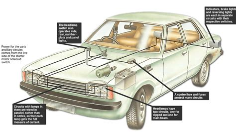 How Test Electrical Circuits Car Works
