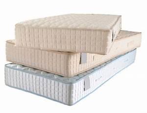 Matratzen Outlet Berlin : matratze entsorgen berlin recycling ihr entsorger ~ Watch28wear.com Haus und Dekorationen