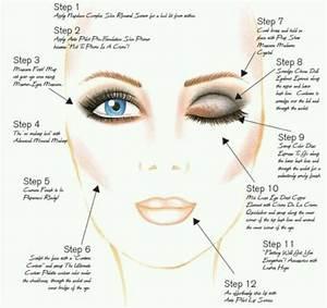 Make Up Application Guide
