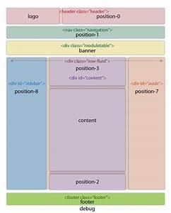 Image gallery joomla protostar template layout for Protostar template layout