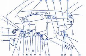 Nissan 1800 1999 Fuse Box  Block Circuit Breaker Diagram