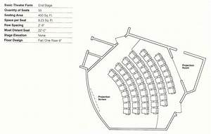 Gallery Of How To Design Theater Seating  Shown Through 21 Detailed Example Layouts