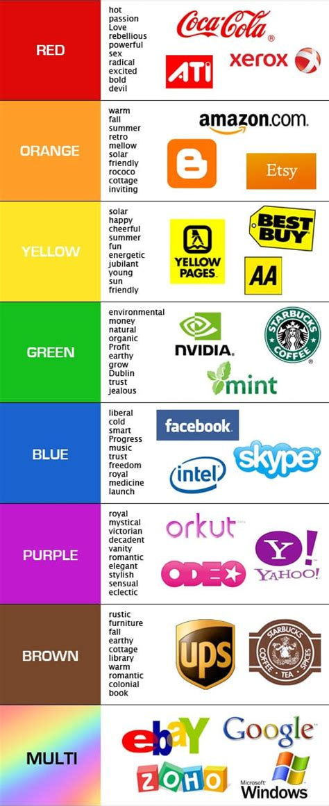 logo color the ultimate visual color theory guide brand design