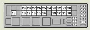 Lexus Is220d  2011 - 2013  - Fuse Box Diagram