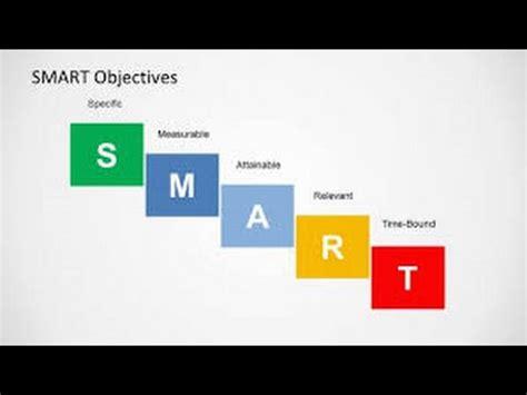 full form of smart youtube