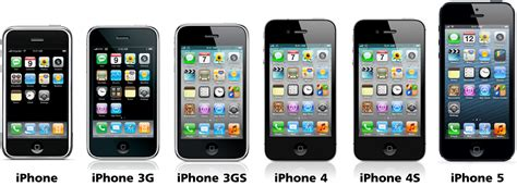 iphone the years the evolution of cell phone design between 1983 2012