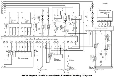 Toyotum Electrical Wiring Diagram by Wiring Diagrams 2000 Toyota Land Cruiser Prado