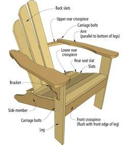 adirondack chair plans easy woodworking projects woodworking furniture