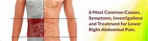 Lower Center Abdominal Pain During Pregnancy  Hip Injury