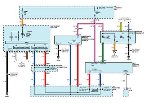 Air Bag Schematic Seat Sensor by Kia Schematic Diagrams Srscm Restraint Kia