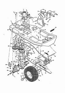 Scotts S2554 Parts Diagram  U2014 Untpikapps