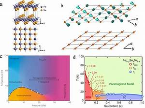 Electronic Structure And Superconductivity Of Fese-related Superconductors