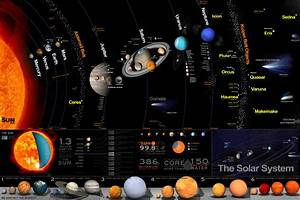 Big Picture of Solar System - Pics about space