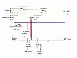 Bus Electrical Systems - Ac - Page 16