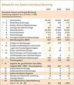 Gewinn Verlust Rechnung : betriebsrat und wirtschaftsausschuss wirtschaftliche fragen des unternehmens zu verstehen ~ Themetempest.com Abrechnung