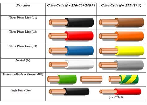 electrical colors brb black blue for low voltage boy brown orange