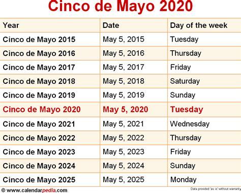 cinco de mayo cinco de mayo