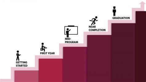 graduate game plan graduate school   university