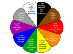 color symbolism in literature adaptable colour meaning symbolism charts by