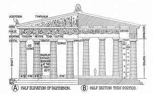 Architectural Elements Of The Parthenon  Illustration