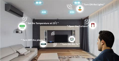 Voice Enabled Smart Homes