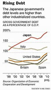 Out of Control Government Budget Deficits in Eurozone, UK ...