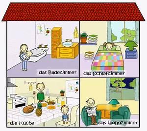 Piece De La Maison En Anglais : a la maison soutien scolaire cours allemand lv2 maxicours ~ Preciouscoupons.com Idées de Décoration