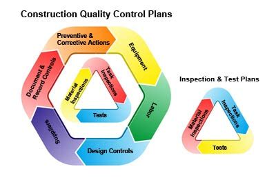 difference   construction quality control plan