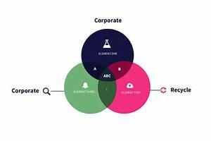 How To Create A Venn Diagram In Powerpoint