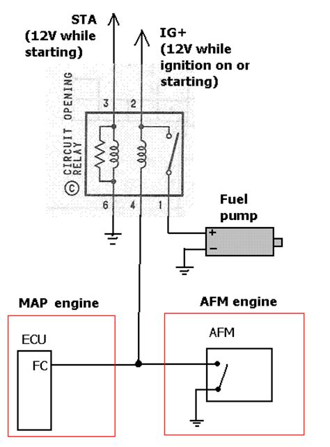 4afe ecu wiring help needed mechanical electrical pakwheels forums